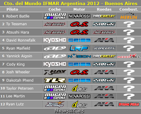 claMundial2012